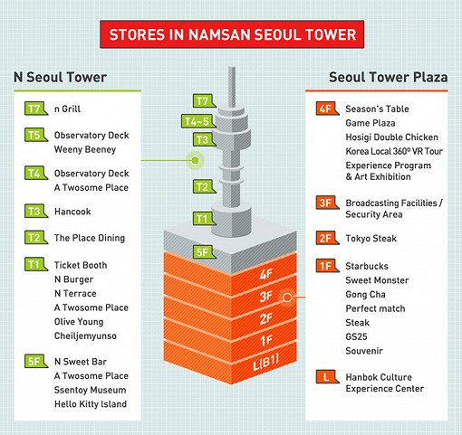 Namsan Seoul Tower map