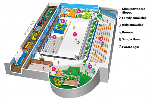 playdoci map