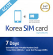 [KT Olleh] All-Included Sim Card - Unlimited LTE Data & Call & SMS (5/7/10/15/30 days)_thumb_2