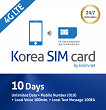 [KT Olleh] All-Included Sim Card - Unlimited LTE Data & Call & SMS (5/7/10/15/30 days)_thumb_3